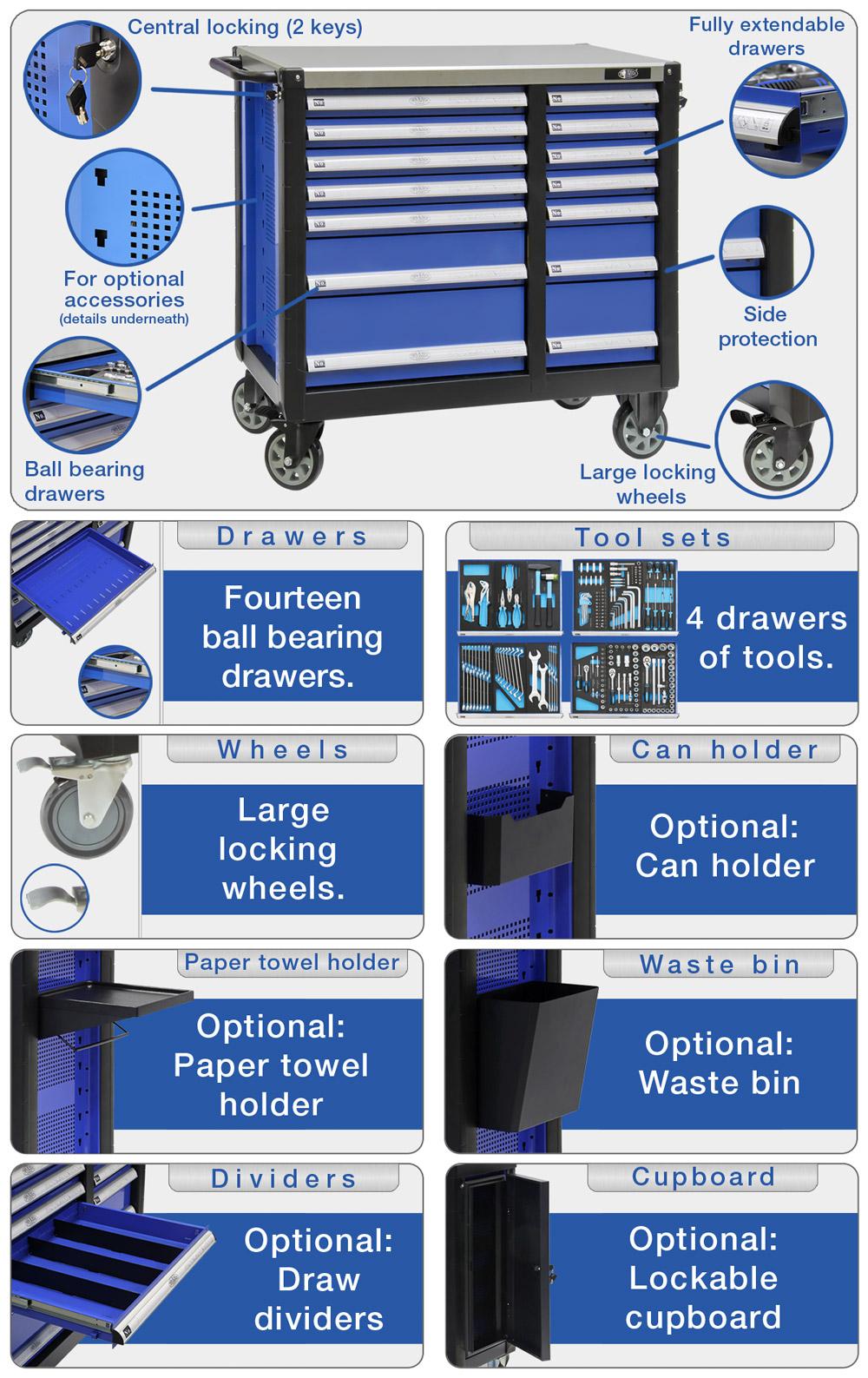 fylld verktygsvagn med 14 l dor tw 014g twin busch sverige. Black Bedroom Furniture Sets. Home Design Ideas