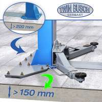Grundplattenverstärkungsset für die Serien TW 236/242