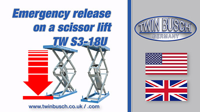 Emergency Release on the TW S3-18U